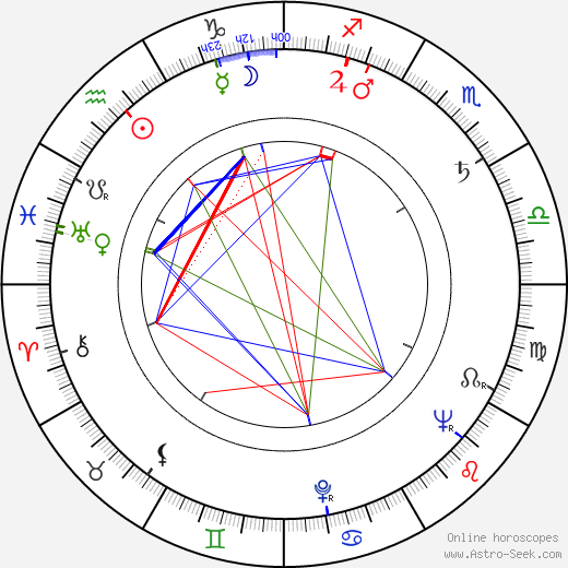 Frans Buyens astro natal birth chart, Frans Buyens horoscope, astrology