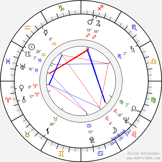 Hope Garber birth chart, biography, wikipedia 2019, 2020