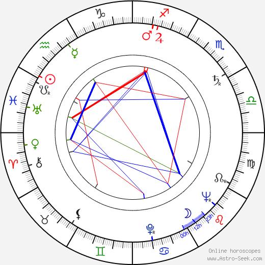 Hope Garber день рождения гороскоп, Hope Garber Натальная карта онлайн