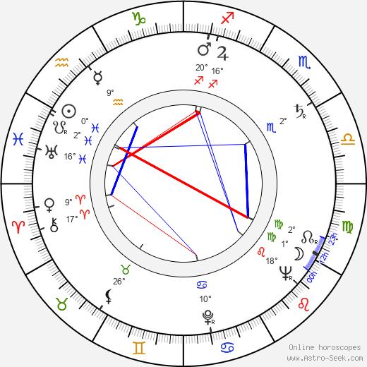 Joanne Tree birth chart, biography, wikipedia 2020, 2021