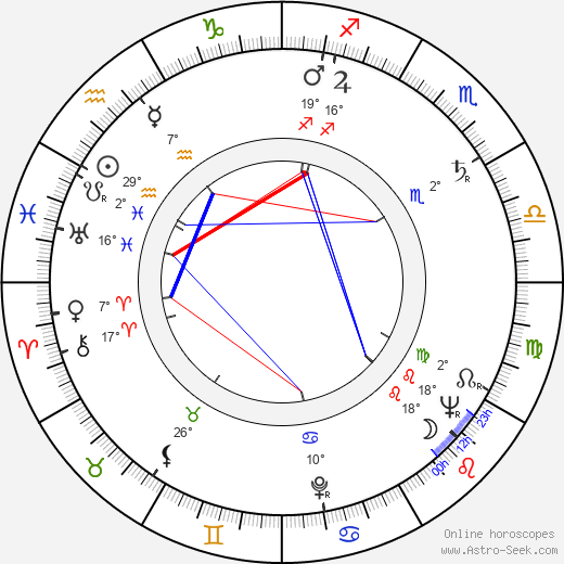 Lee Marvin birth chart, biography, wikipedia 2019, 2020