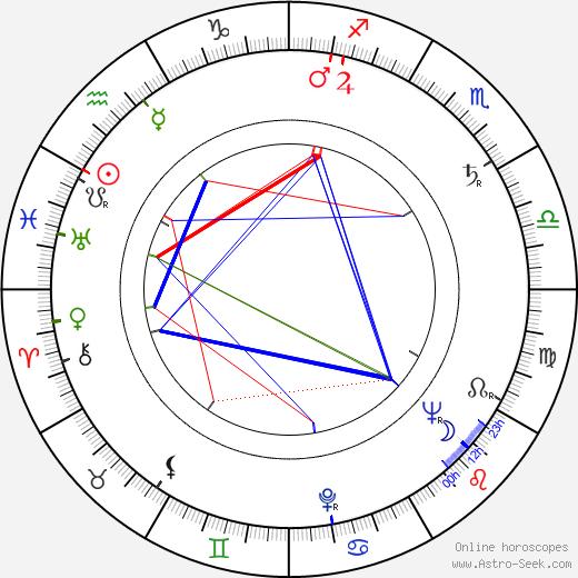 Ли Марвин Lee Marvin день рождения гороскоп, Lee Marvin Натальная карта онлайн