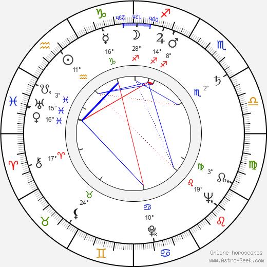 Richard Hooker birth chart, biography, wikipedia 2020, 2021