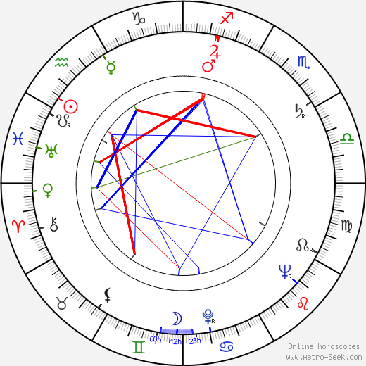 Роберт Дрю Robert Drew день рождения гороскоп, Robert Drew Натальная карта онлайн