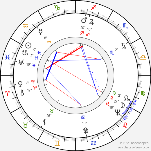 Věra Krilová birth chart, biography, wikipedia 2019, 2020