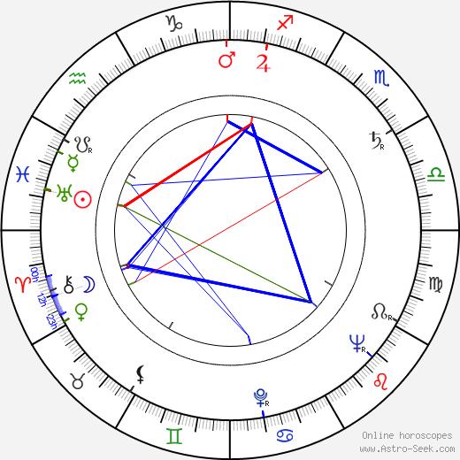 Evar Maran birth chart, Evar Maran astro natal horoscope, astrology