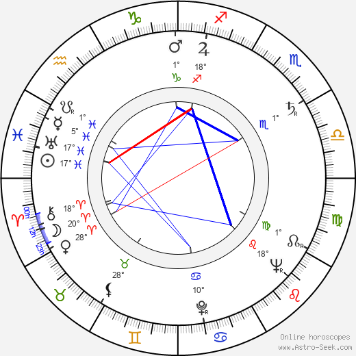 Georg-Michael Wagner birth chart, biography, wikipedia 2020, 2021