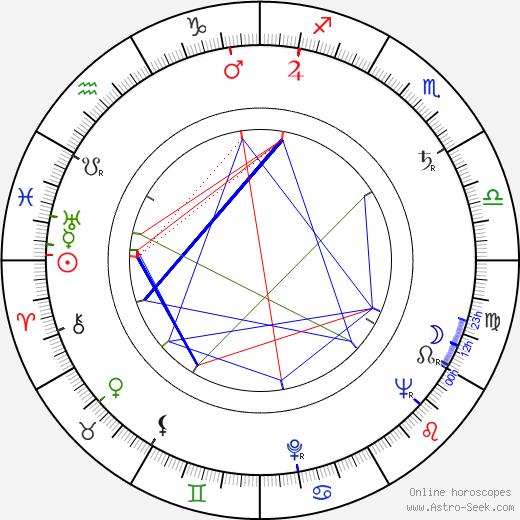 Lev Kulidzhanov tema natale, oroscopo, Lev Kulidzhanov oroscopi gratuiti, astrologia