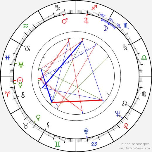 Machiko Kyô birth chart, Machiko Kyô astro natal horoscope, astrology