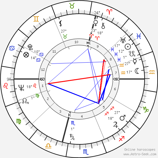 Omero Tognon birth chart, biography, wikipedia 2018, 2019