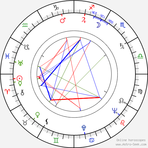 Pierre Cressoy astro natal birth chart, Pierre Cressoy horoscope, astrology