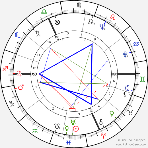 Валерио Бачигалупо Valerio Bacigalupo день рождения гороскоп, Valerio Bacigalupo Натальная карта онлайн