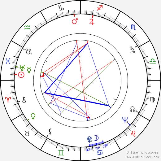 Walter Gotell tema natale, oroscopo, Walter Gotell oroscopi gratuiti, astrologia