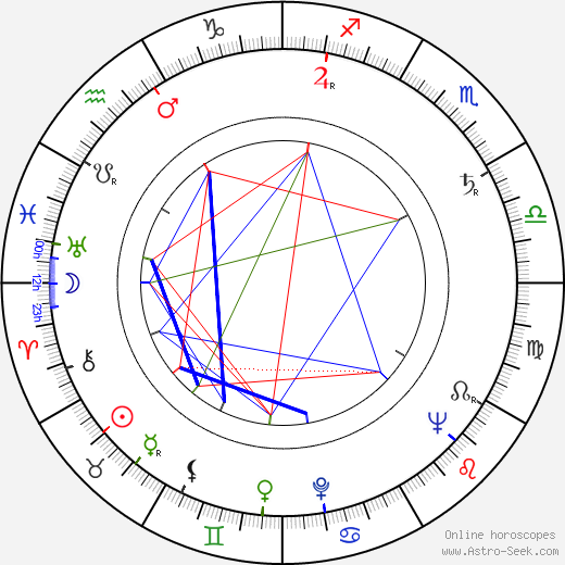 Aimo Heino день рождения гороскоп, Aimo Heino Натальная карта онлайн