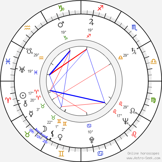Art Burris birth chart, biography, wikipedia 2019, 2020