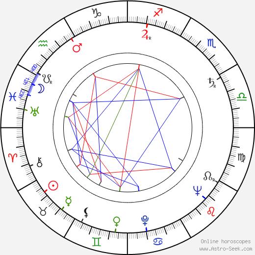 Donatas Banionis tema natale, oroscopo, Donatas Banionis oroscopi gratuiti, astrologia