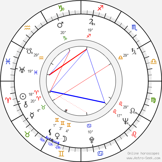 Frédéric Back birth chart, biography, wikipedia 2019, 2020