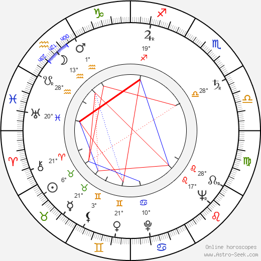 Harold Jack Bloom birth chart, biography, wikipedia 2019, 2020