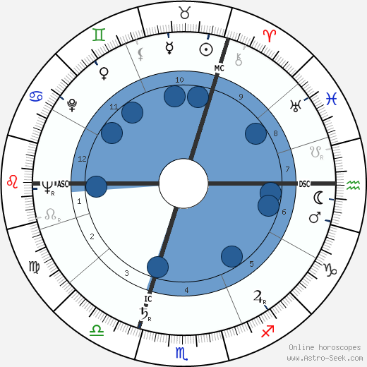 Jack Schwarz wikipedia, horoscope, astrology, instagram