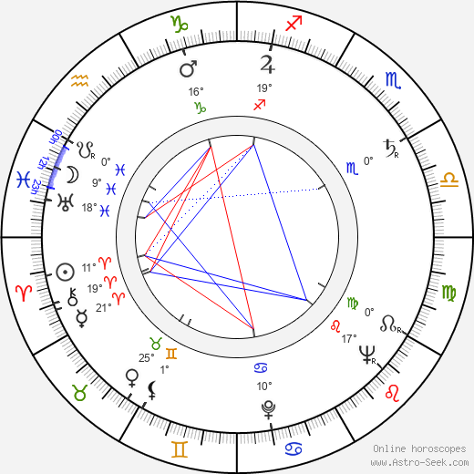 John Gay birth chart, biography, wikipedia 2019, 2020