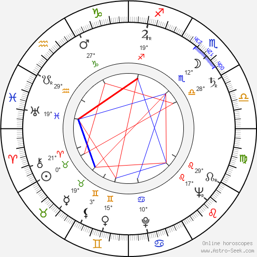 Leslie Phillips birth chart, biography, wikipedia 2018, 2019