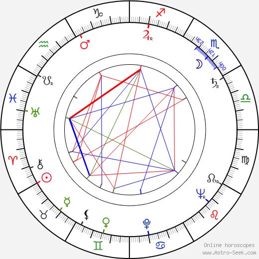 Leslie Phillips astro natal birth chart, Leslie Phillips horoscope, astrology