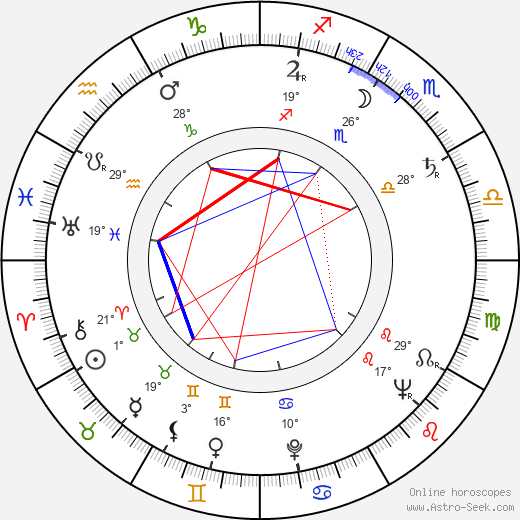 Paul Budsko birth chart, biography, wikipedia 2020, 2021