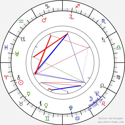 Stanley Donen tema natale, oroscopo, Stanley Donen oroscopi gratuiti, astrologia