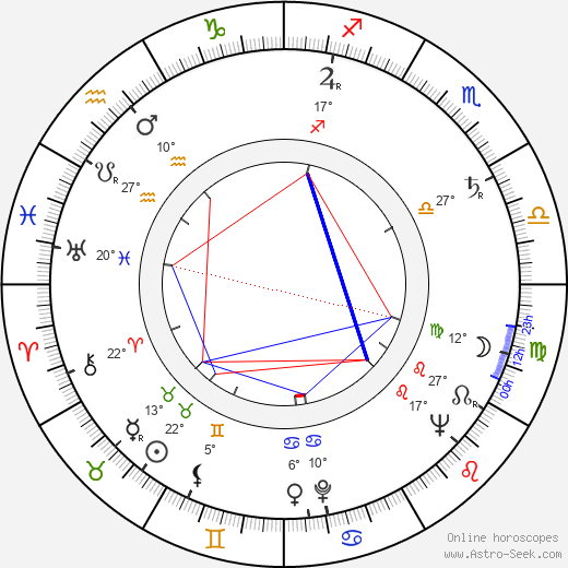 Bernard McEveety birth chart, biography, wikipedia 2018, 2019