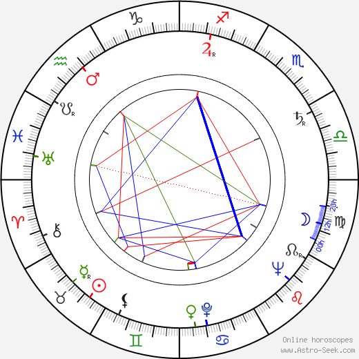 Bernard McEveety tema natale, oroscopo, Bernard McEveety oroscopi gratuiti, astrologia