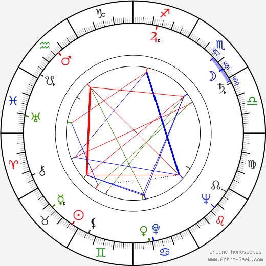 Franca Scagnetti birth chart, Franca Scagnetti astro natal horoscope, astrology