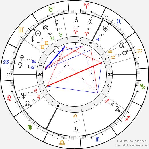 Geoffrey Rippon birth chart, biography, wikipedia 2019, 2020