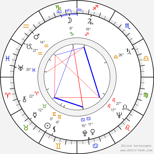 Gerd Ehlers birth chart, biography, wikipedia 2018, 2019