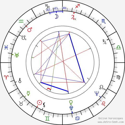 Gerd Ehlers astro natal birth chart, Gerd Ehlers horoscope, astrology