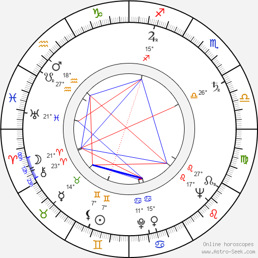 Kirsti Ortola birth chart, biography, wikipedia 2019, 2020