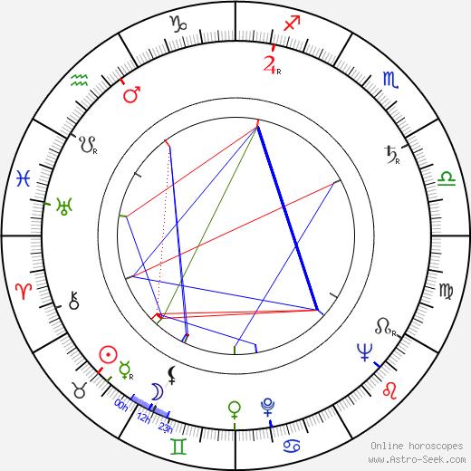 Leopoldo Torre Nilsson tema natale, oroscopo, Leopoldo Torre Nilsson oroscopi gratuiti, astrologia