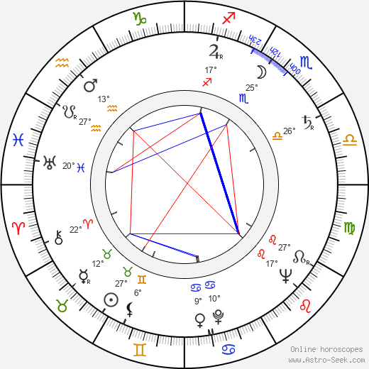 Priscilla Pointer birth chart, biography, wikipedia 2017, 2018