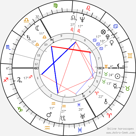 Ursula Thiess birth chart, biography, wikipedia 2017, 2018