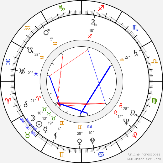 Virginia Vincent birth chart, biography, wikipedia 2020, 2021