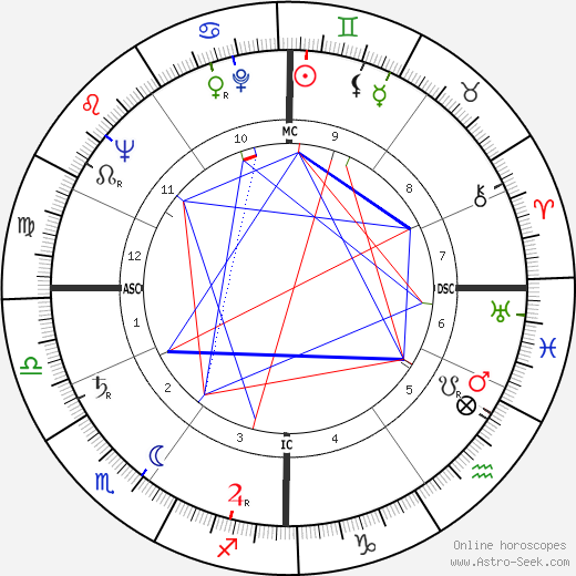 Arthur Erickson astro natal birth chart, Arthur Erickson horoscope, astrology