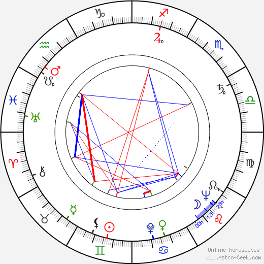 Dolores Gray astro natal birth chart, Dolores Gray horoscope, astrology