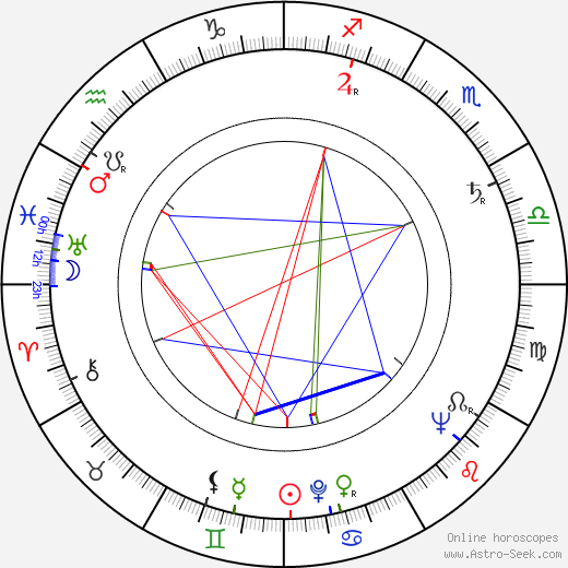 Gavin Lambert день рождения гороскоп, Gavin Lambert Натальная карта онлайн