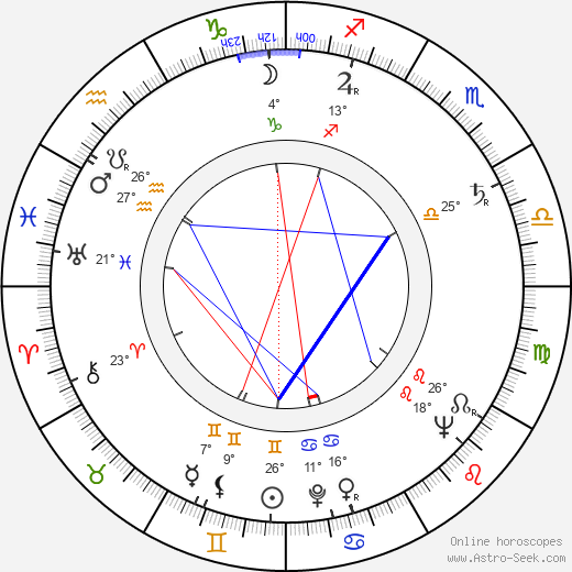 Janice Mars birth chart, biography, wikipedia 2019, 2020