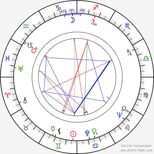 Janice Mars birth chart, Janice Mars astro natal horoscope, astrology