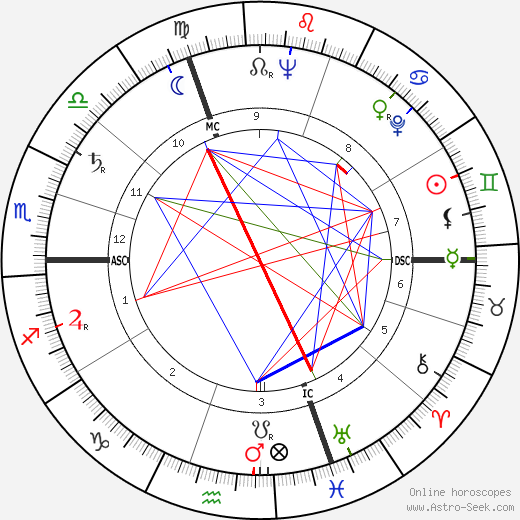 Marie Boutboul tema natale, oroscopo, Marie Boutboul oroscopi gratuiti, astrologia
