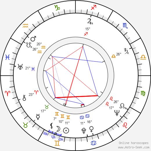 Pat Evison birth chart, biography, wikipedia 2020, 2021
