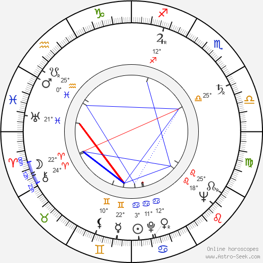 Sidney Lumet birth chart, biography, wikipedia 2018, 2019