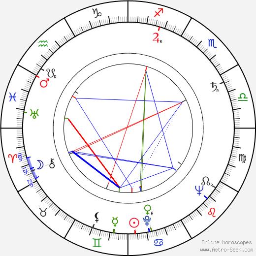 Sidney Lumet tema natale, oroscopo, Sidney Lumet oroscopi gratuiti, astrologia