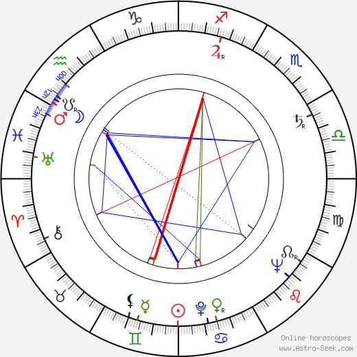 Taisto Lindegren astro natal birth chart, Taisto Lindegren horoscope, astrology