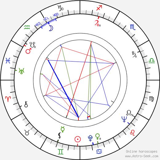 Vasilij Vladimírovič Bykov birth chart, Vasilij Vladimírovič Bykov astro natal horoscope, astrology